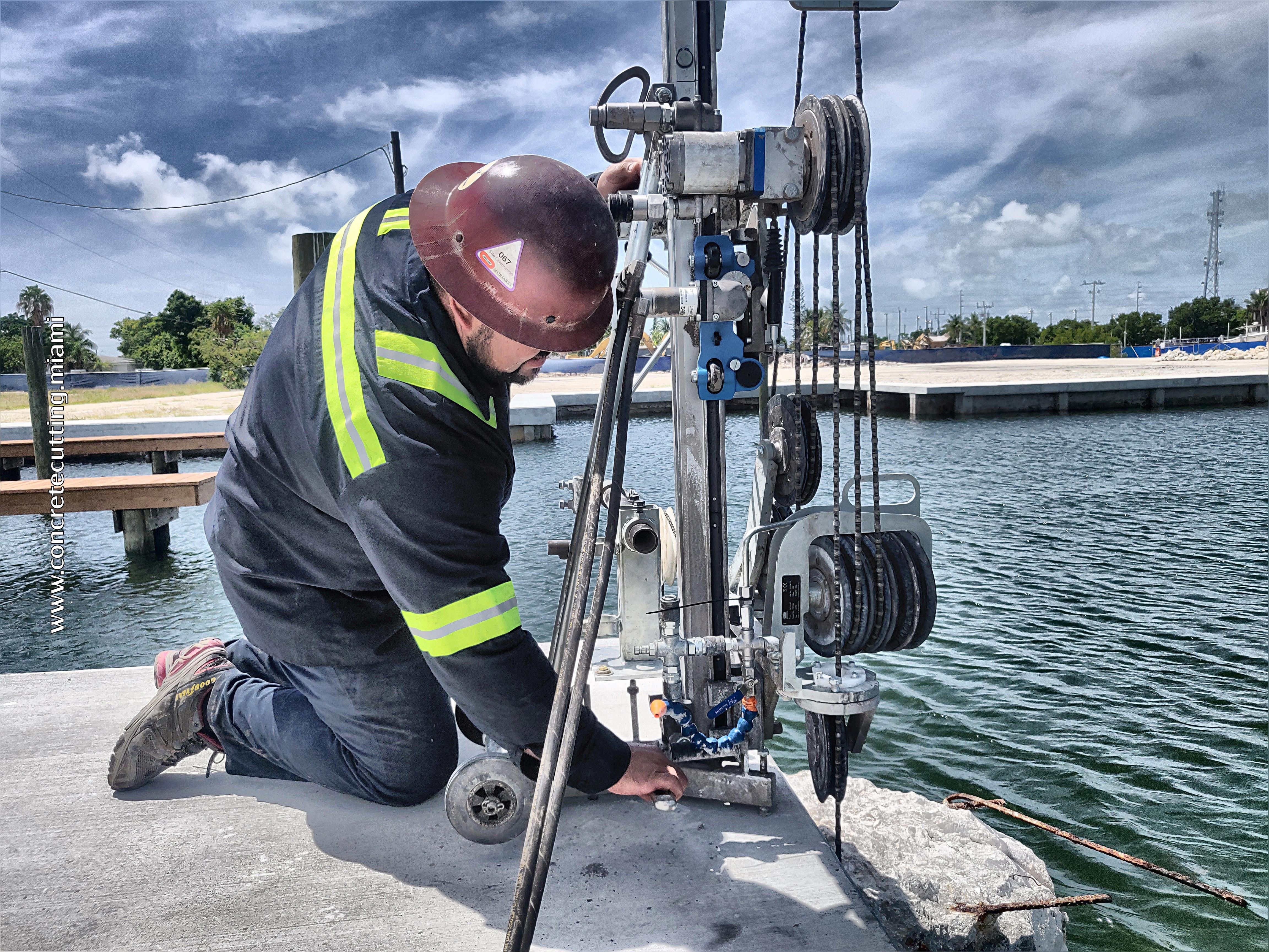 Checking anchors